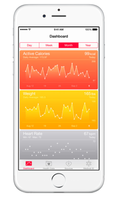 Apple's new Health App. (Source: Apple.com)